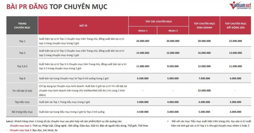 Báo giá bài đăng trên báo Vietnamnet