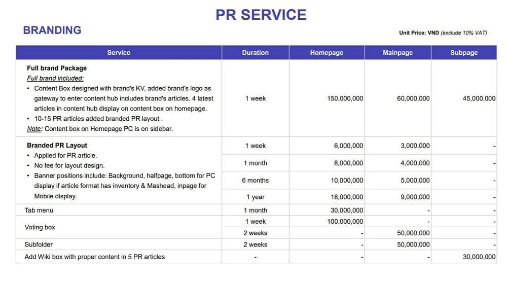 Giá đăng bài Pr trên Zing.vn