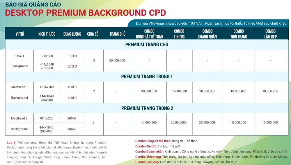 Bảng báo giá đăng bài PR trên 24h.com.vn mới nhất