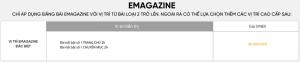 Bảng báo giá đăng bài PR trên Cafebiz.vn mới nhất