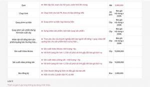 Bảng báo giá đăng bài PR trên eva.vn mới nhất